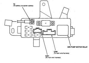 Acura CL (1997 - 1999) - wiring diagrams - fuse panel - Carknowledge.info