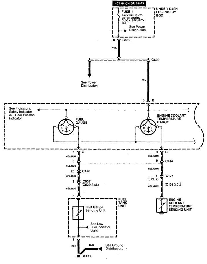 Acura CL (1998 - 1999) - wiring diagrams - instrumentation ...