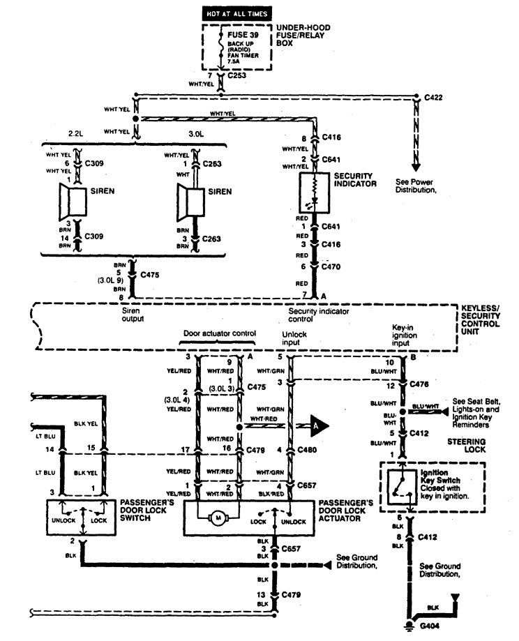 Fine Acura Cl 1997 1999 Wiring Diagrams Keyless Entry Carknowledge Wiring Cloud Nuvitbieswglorg