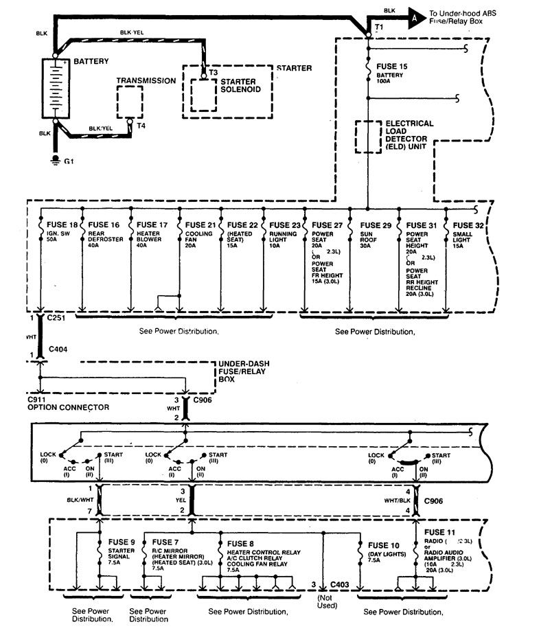 Acura CL (1998 - 1999) - wiring diagrams - power distribution -  Carknowledge.info | Acura Cl Wiring Diagram |  | Carknowledge.info