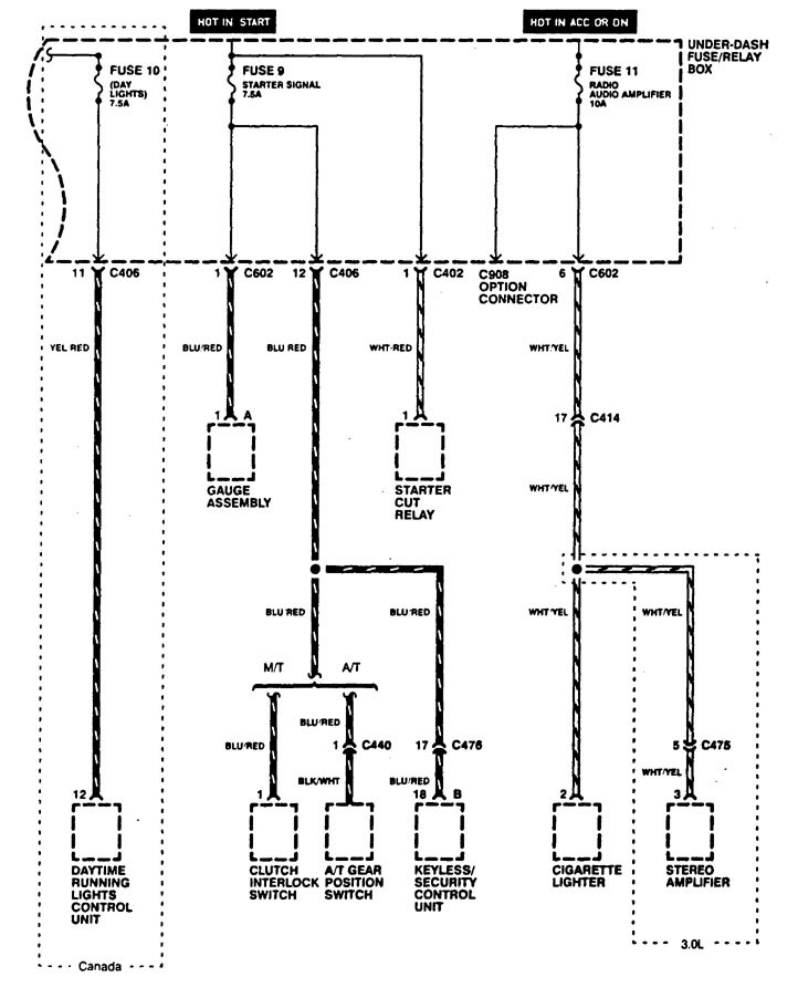 Acura CL (1997) - wiring diagrams - power distribution ...