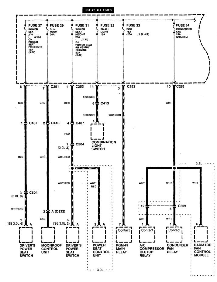 Acura CL (1998 - 1999) - wiring diagrams - power distribution -  Carknowledge.info | 1998 Acura Cl Wiring Diagram |  | Carknowledge.info