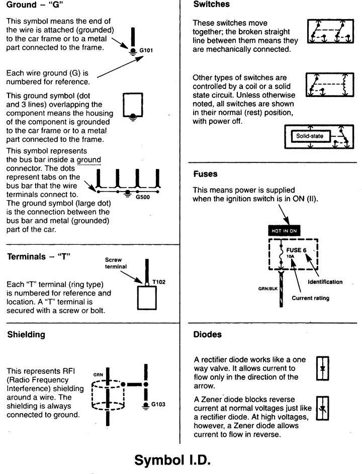 Terminal Wiring Diagram Symbol Trusted Wiring Diagram