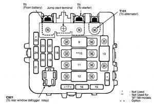 Acura NSX - wiring diagram - fuse panel