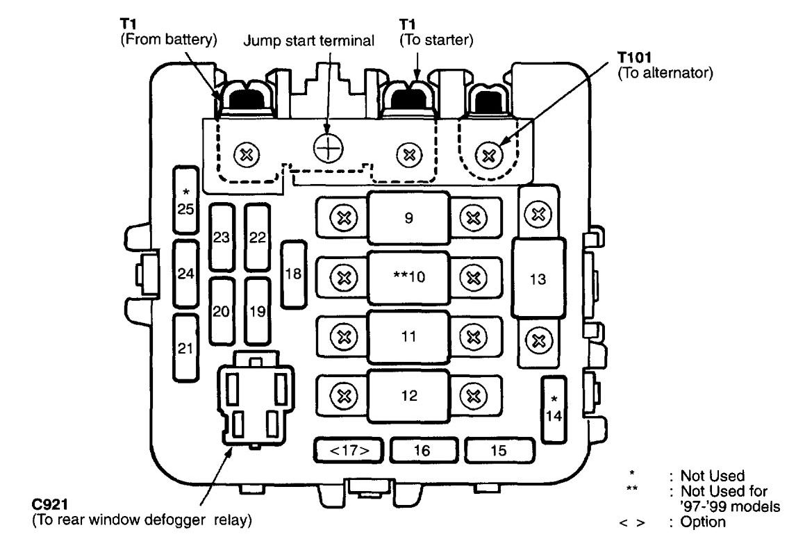 acura nsx  1997 - 2004  - wiring diagrams - fuse panel