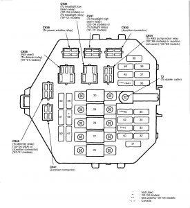 Acura NSX - wiring diagram - fuse panel diagram - under hood