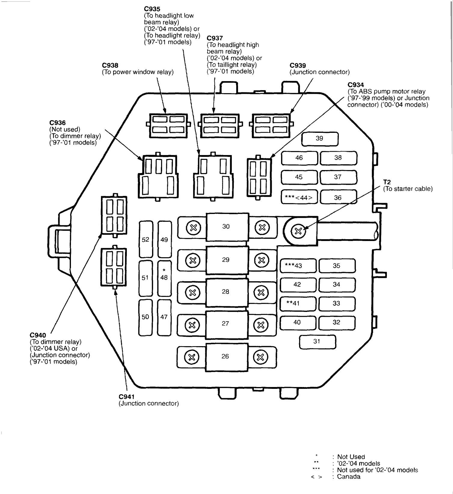 Acura NSX (1997 – 2004) – wiring diagrams – fuse panel