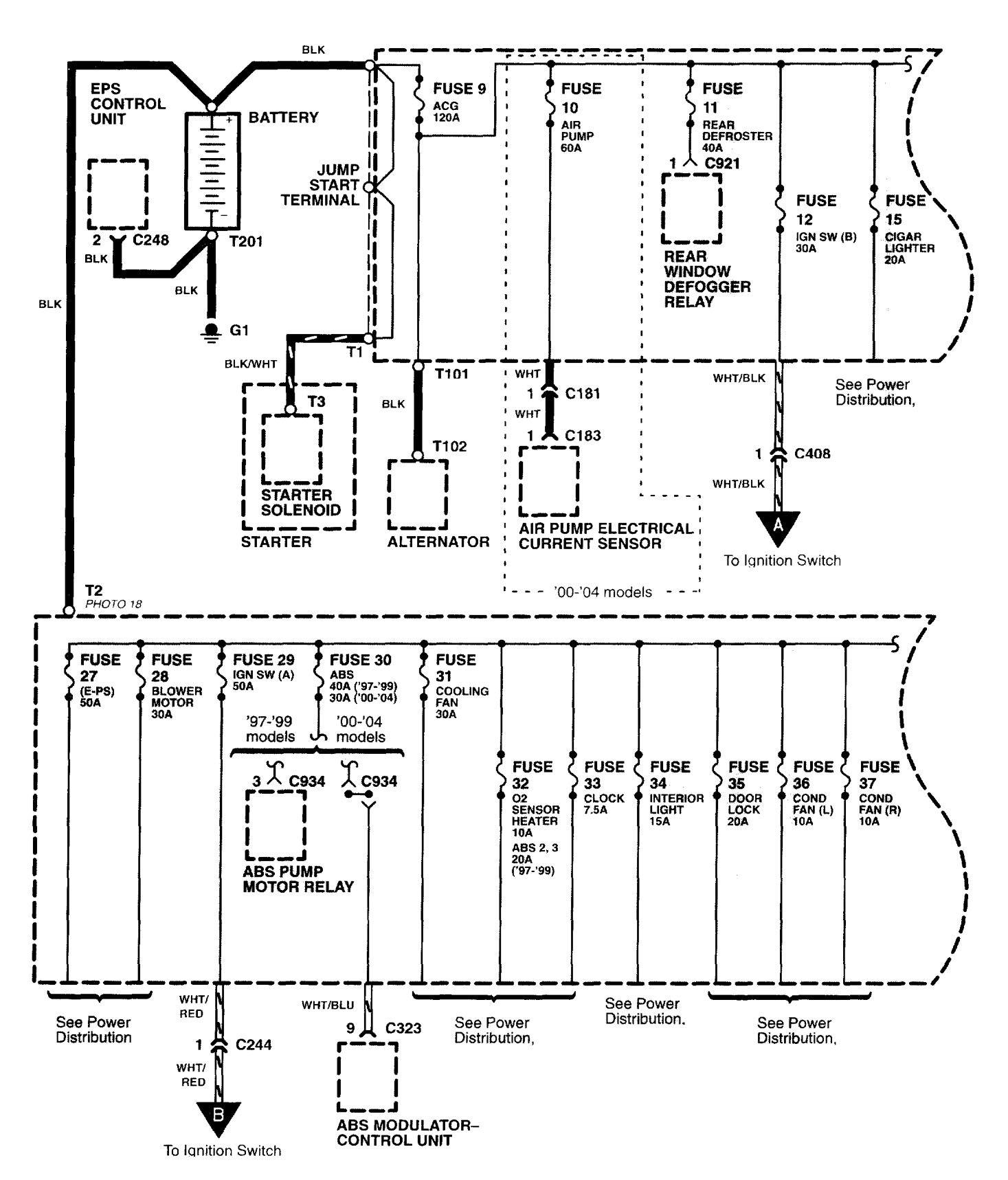 2004 F650 Wiring Diagram Power Distribution Schematics Fuse Box Acura Nsx 1997 Diagrams Ford
