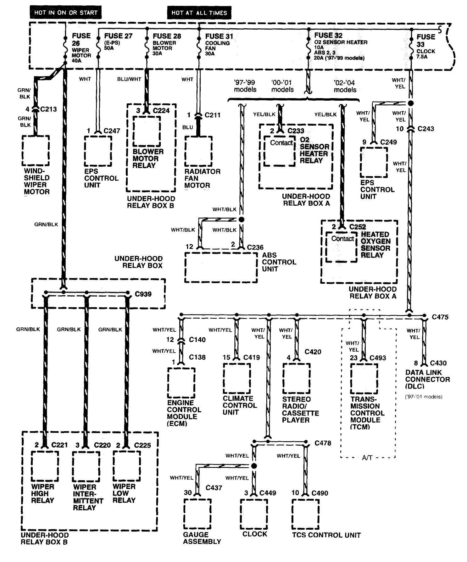 2000 lincoln town car fuse diagram