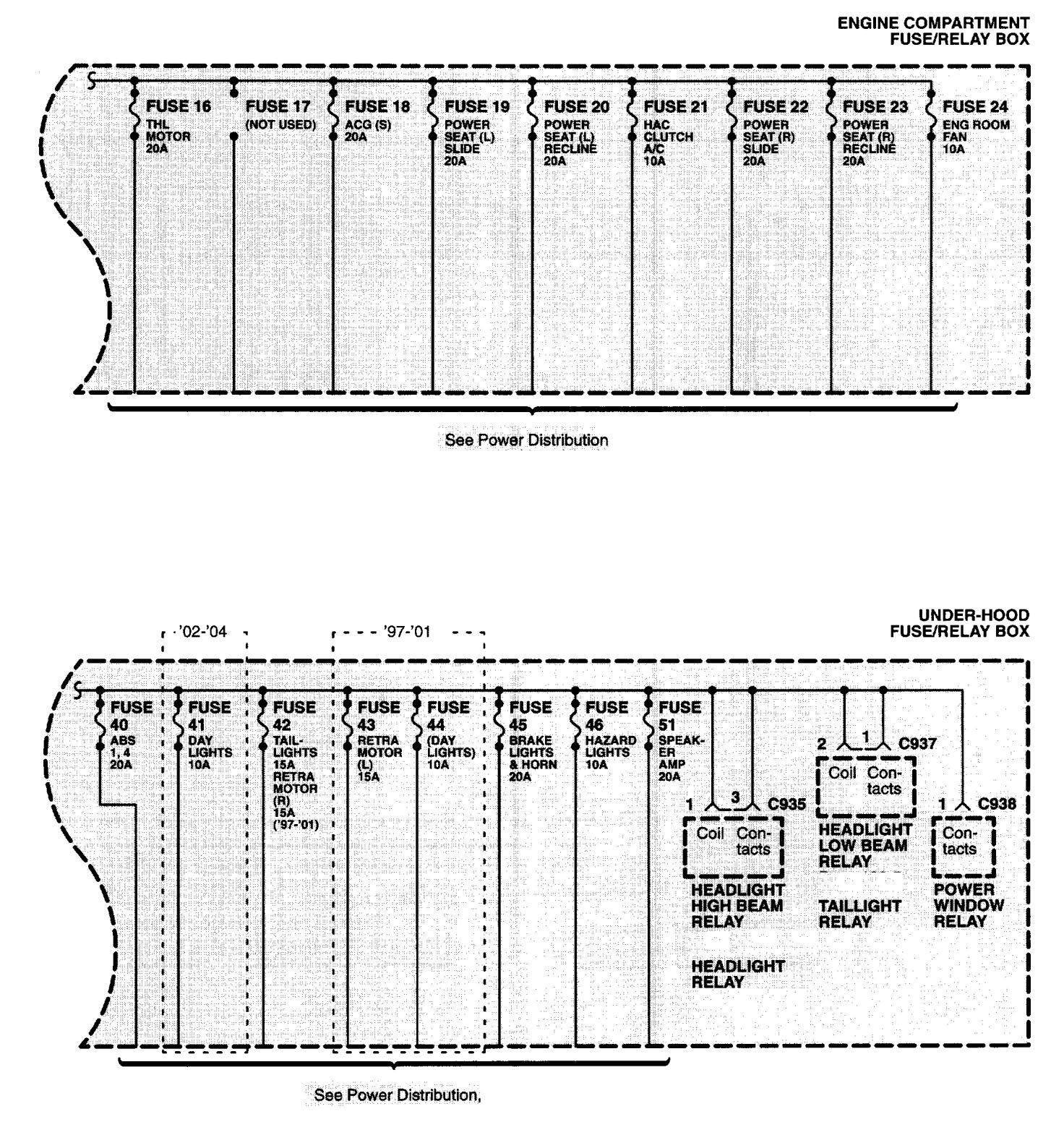 Acura Nsx 1997 2004 Wiring Diagrams Power Distribution Diagram