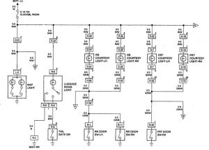 Acura SLX - wiring diagram - courtesy lamp (part 1)