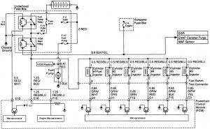 Acura SLX - wiring diagram - fuse control (part 2)