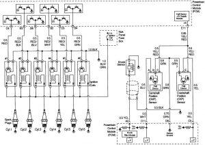 Acura SLX - wiring diagram - fuse control (part 3)