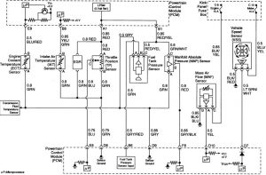 Acura SLX - wiring diagram - fuse control (part 4)