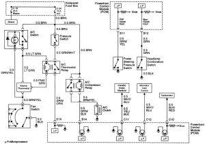 Acura SLX - wiring diagram - fuse control (part 8)