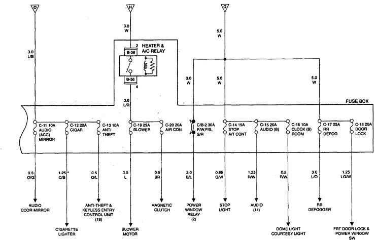 acura slx - wiring diagram - fuse panel (part 4)