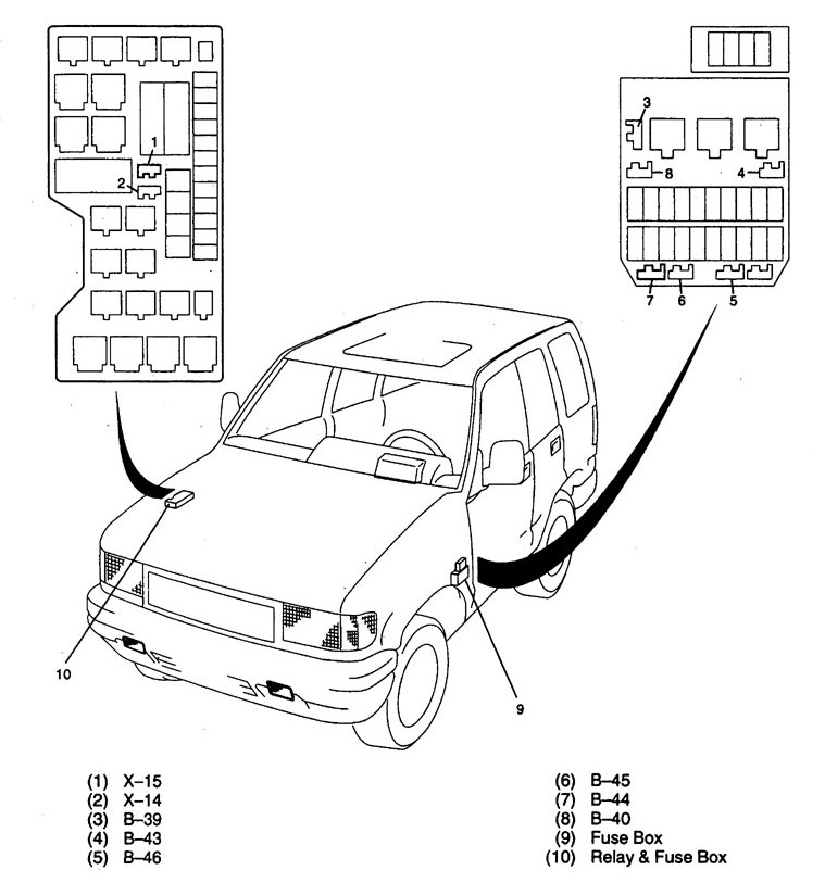 Acura SLX (1998) - wiring diagrams - fuse panel - CARKNOWLEDGE on