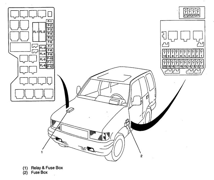 acura slx (1998) – wiring diagrams – fuse panel