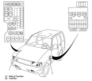 Acura SLX - wiring diagram - fuse panel relay list