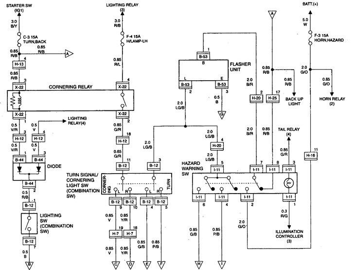 Acura Slx 1998 1999 Wiring Diagrams Hazard Lamp