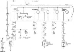 Acura SLX - wiring diagram - instrumentation (part 1)
