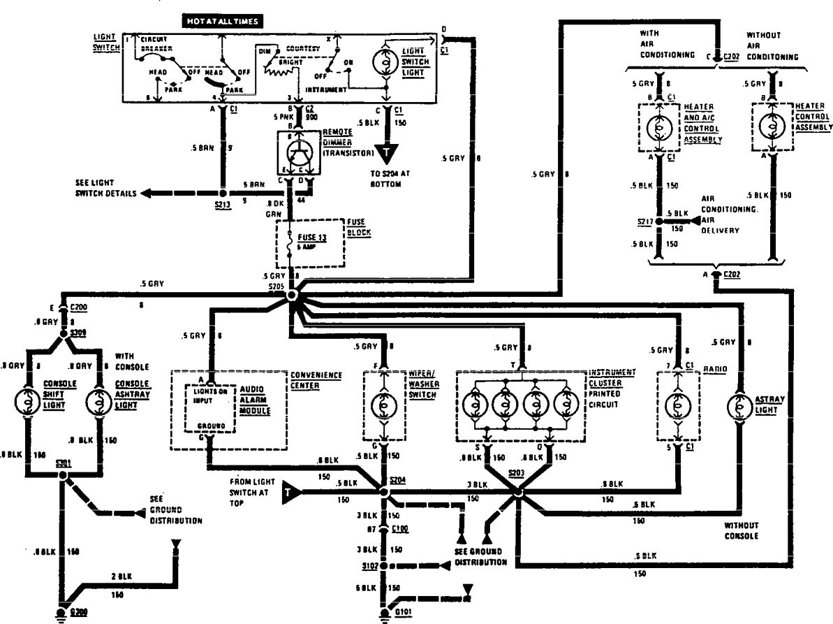 1997 Saturn Sl2 Wiring Diagram Another Blog About 97 Sc2 Fuse Box Info Auto Sl1 Radio