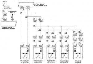 Acura SLX - wiring diagram - power locks (part 1)