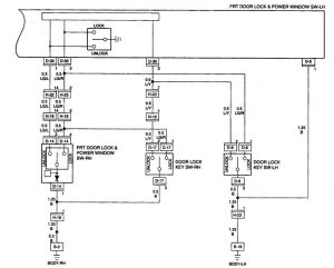 Acura SLX - wiring diagram - power locks (part 2)