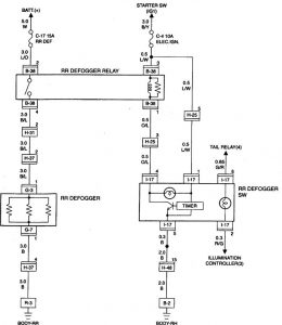 Acura SLX - wiring diagram - rear window defogger