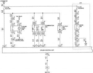 Acura SLX - wiring diagram - speed controls (part 1)