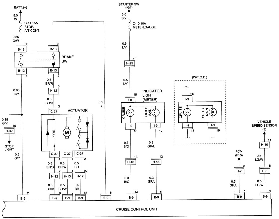 Radio Wiring Diagram 1998 Acura Slx Auto Electrical 1999 Diagrams