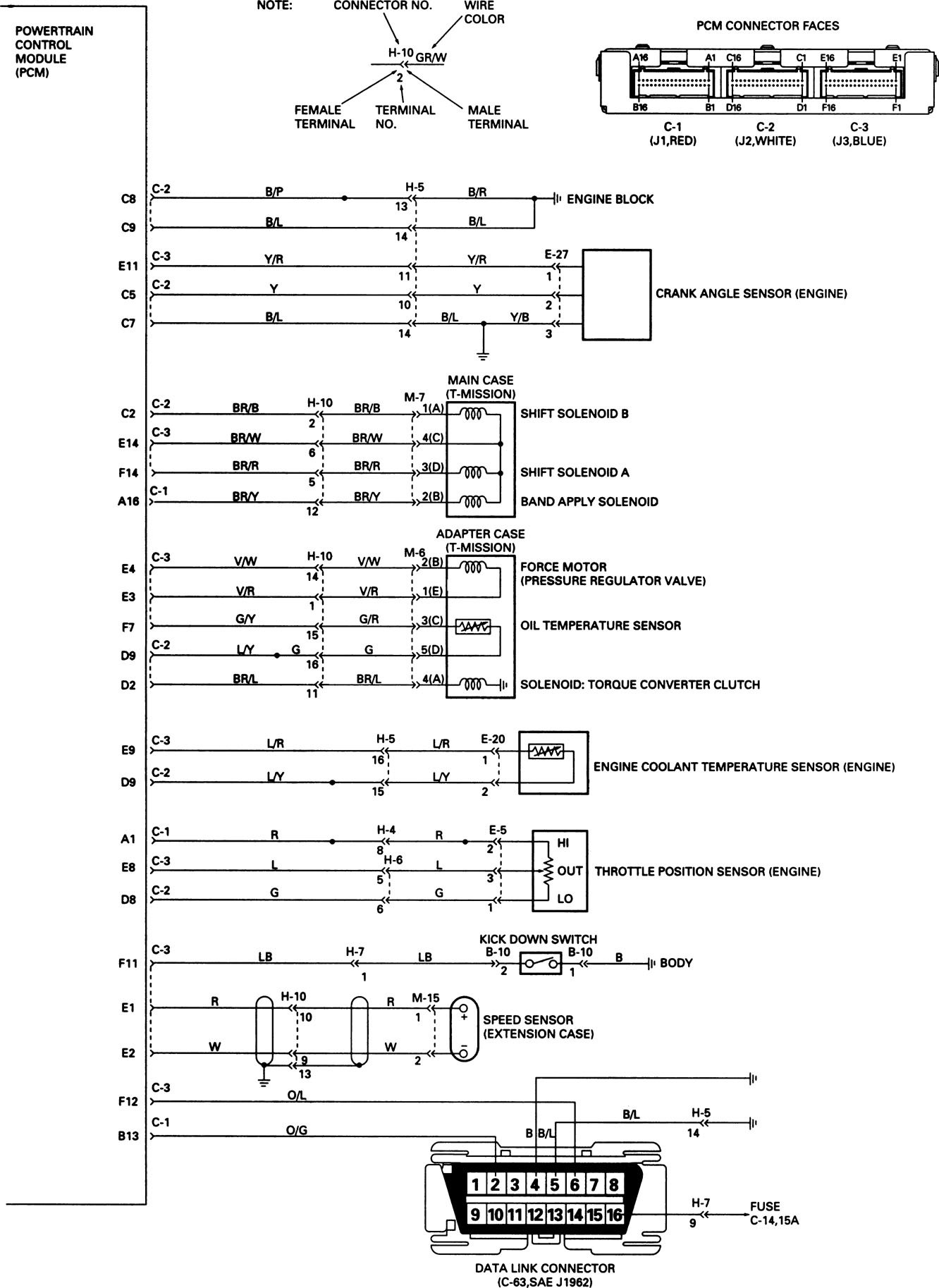 1999 Acura Slx Fuse Box Diagram Schematic Diagrams 1998 Wiring Circuit U2022 Buick Park Avenue