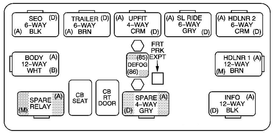chevrolet avalanche wiring diagram fuse box diagram center instrument panel 2003 chevrolet avalanche (2005) fuse box diagram carknowledge