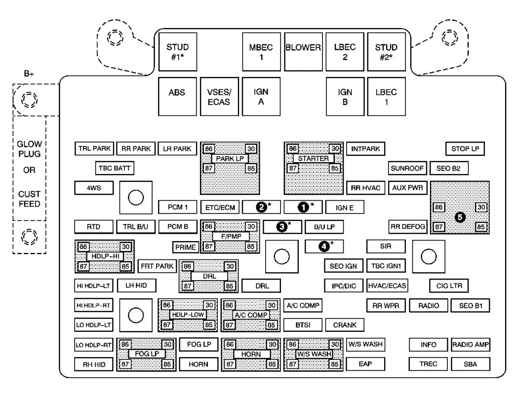 Chevrolet Avalanche  2005      fuse box    diagram     CARKNOWLEDGE
