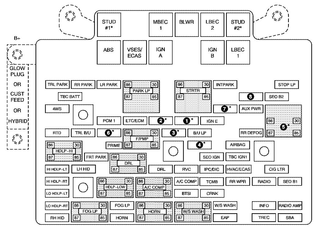 Chevrolet Avalanche – fuse box diagram – engine compartment
