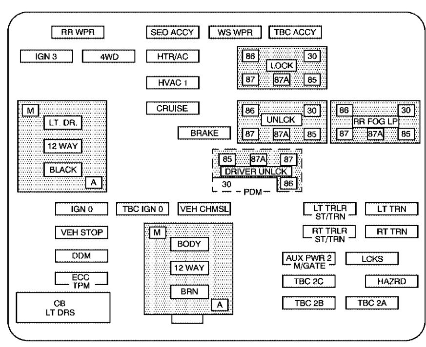 chevrolet avalanche 2006 fuse box diagram carknowledge rh carknowledge info Freightliner Wiring Fuse Box Diagram 05 Ford Explorer Fuse Box Diagram