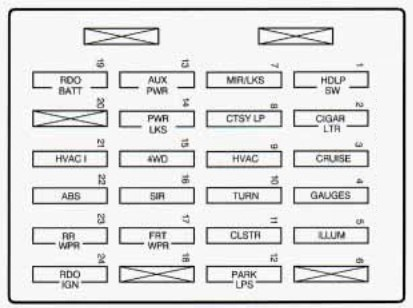 1999 gmc jimmy fuse diagram wiring schematic 1998 s10 fuse box wiring diagrams show  1998 s10 fuse box wiring diagrams show