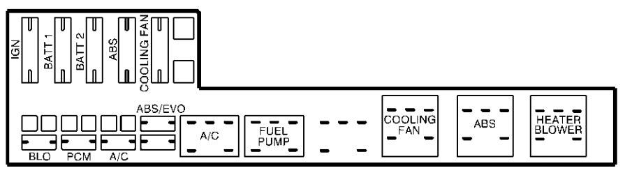 1999 chevy cavalier wiring diagram chevrolet cavalier  1999      fuse box diagram carknowledge info  chevrolet cavalier  1999      fuse box