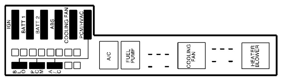 Chevrolet Cavalier  2000   U2013 Fuse Box Diagram