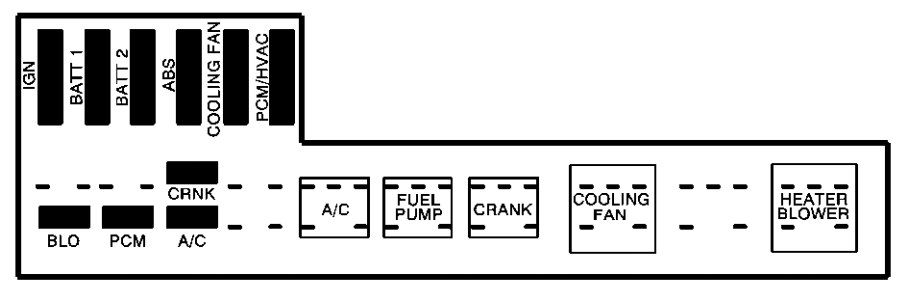 Chevrolet Cavalier Wiring Diagram Fuse Box Engine Compartment