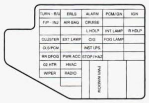 Chevrolet Cavalier - wiring diagram - fuse box -  instrument panel