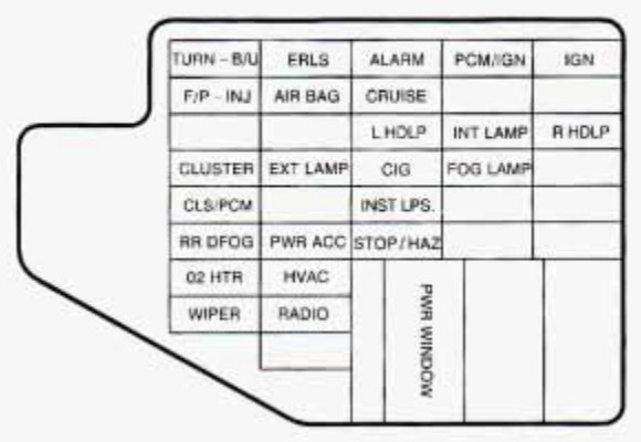 chevrolet cavalier 1996 fuse box diagram carknowledge. Black Bedroom Furniture Sets. Home Design Ideas