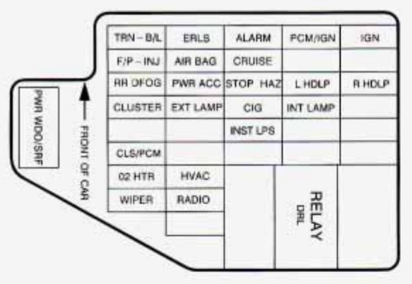 Chevrolet Cavalier 1998 ndash fuse box diagram CARKNOWLEDGE