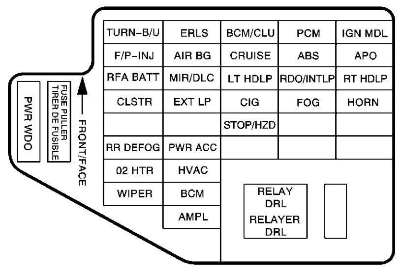 chevrolet cavalier   fuse box diagram