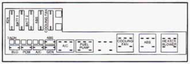 Chevrolet Cavalier  1995      fuse box    diagram     CARKNOWLEDGE