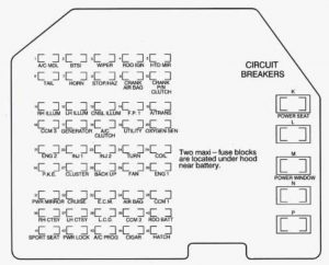 Chevrolet Corvette - wiring diagram - fuse box -  instrument panel