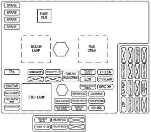chevrolet corvette 2010 fuse box diagram carknowledge. Black Bedroom Furniture Sets. Home Design Ideas