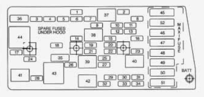 chevrolet corvette  1997   u2013 fuse box diagram