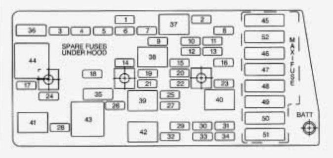 2019 sierra accessory wiring fuse box