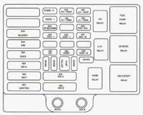 [SCHEMATICS_4ER]  Chevrolet Express (1997) – fuse box diagram - Carknowledge.info | Fuse Box Diagram For 97 Chevy Astro Van |  | Carknowledge.info